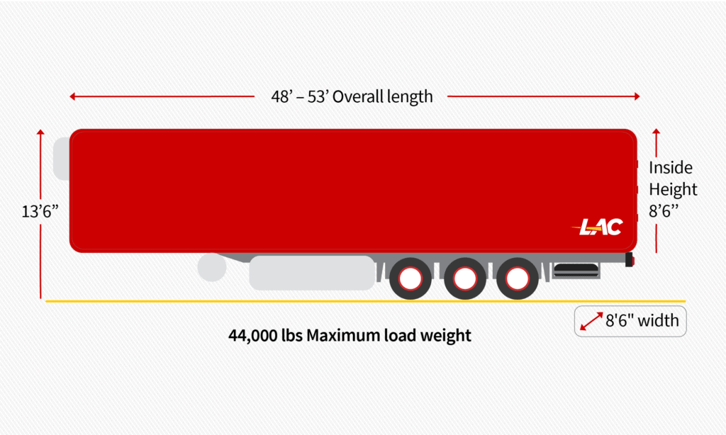 48 – 53 ft Refrigerated trailer with weight & dimensions - Reefer transportation