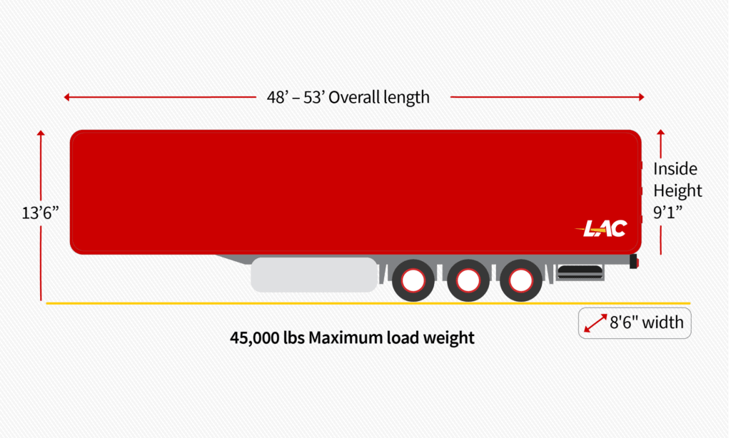48 – 53 ft Dry Van Trailer with weight & dimensions