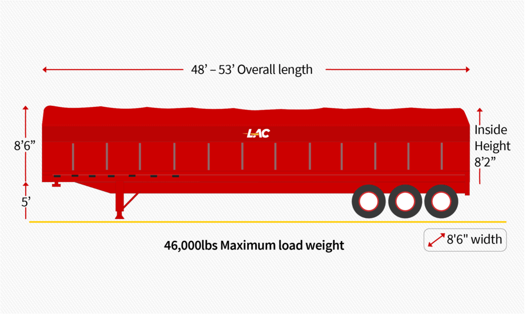 48 – 53 ft Conestoga Trucking / Curtainside trailer