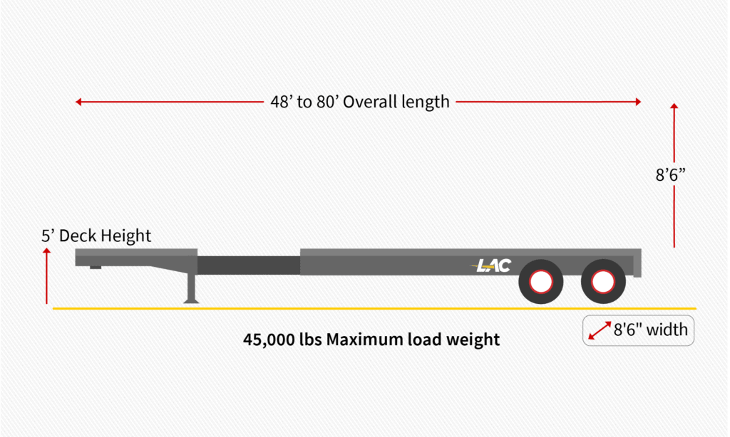 48 – 80 ft Extendable / Stretch Flatbed trailer to Mexico, the US, Canada