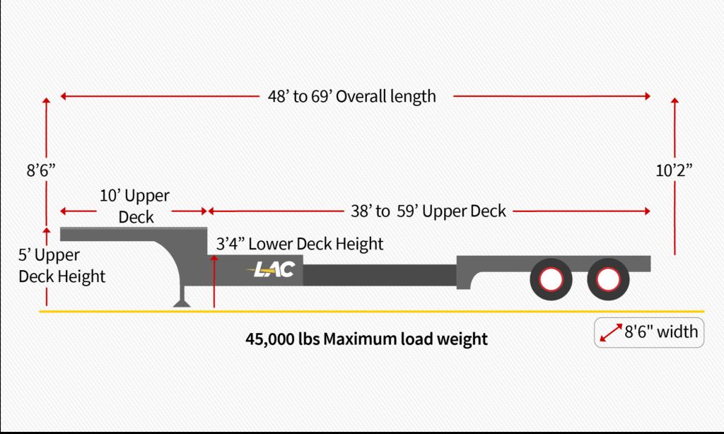 48 – 69 ft Extendable / Stretch Single Drop Stepdeck trailer
