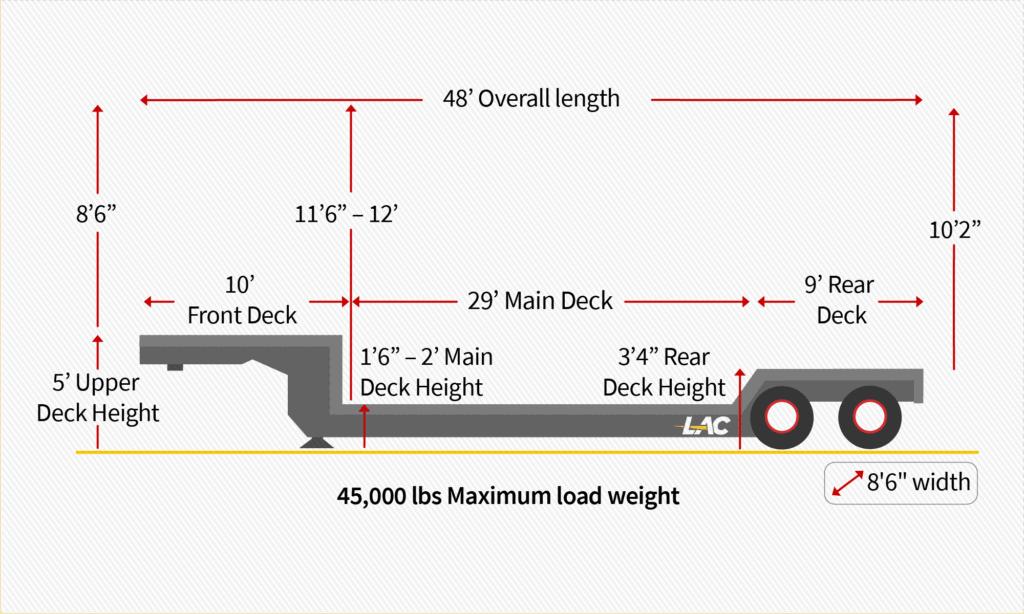 48 ft Lowboy - Double Drop trailer - Heavy haul trucking