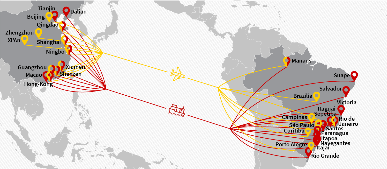 Cargo & freight shipping from China to Brazil by Air Charter or Ocean Container - Main POL, POD & Routes